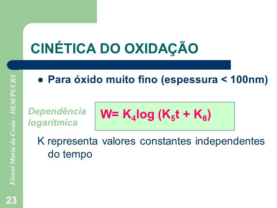 Eleani Maria da Costa - DEM/PUCRS 23 CINÉTICA DO OXIDAÇÃO Para óxido muito fino (espessura < 100nm) W= K 4 log (K 5 t + K 6 ) K representa valores con