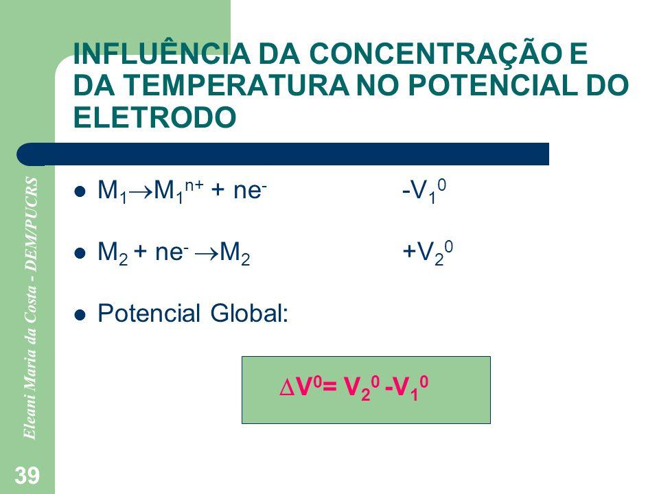 Eleani Maria da Costa - DEM/PUCRS 39 INFLUÊNCIA DA CONCENTRAÇÃO E DA TEMPERATURA NO POTENCIAL DO ELETRODO M 1 M 1 n+ + ne - -V 1 0 M 2 + ne - M 2 +V 2