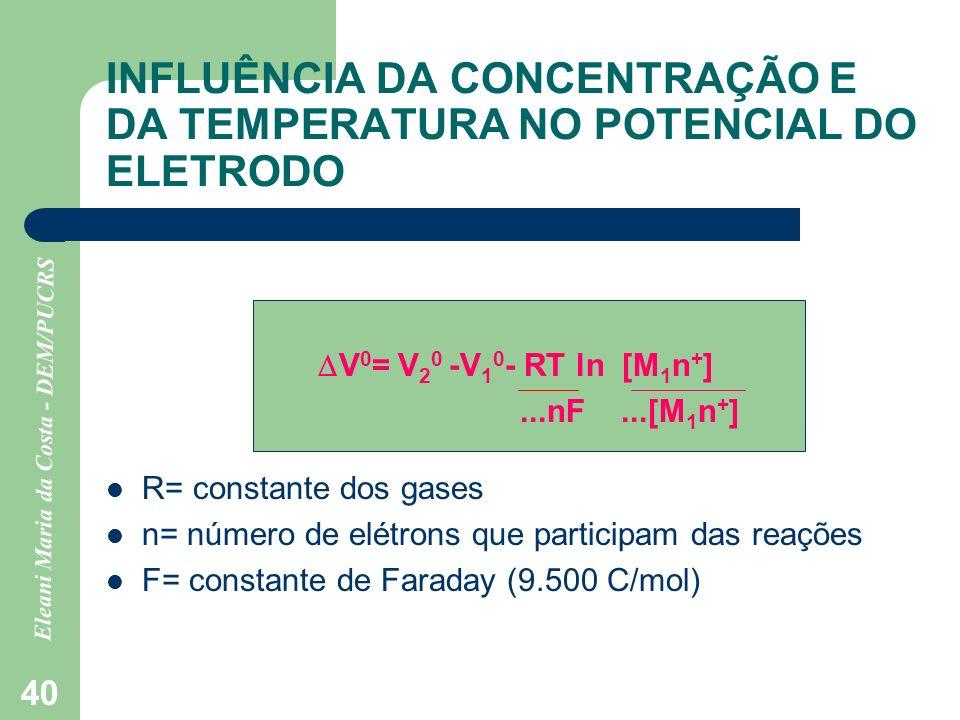 Eleani Maria da Costa - DEM/PUCRS 40 INFLUÊNCIA DA CONCENTRAÇÃO E DA TEMPERATURA NO POTENCIAL DO ELETRODO V 0 = V 2 0 -V 1 0 - RT ln [M 1 n + ]...nF..