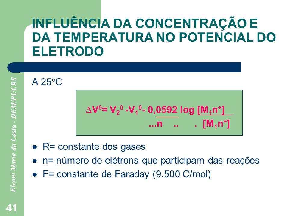 Eleani Maria da Costa - DEM/PUCRS 41 INFLUÊNCIA DA CONCENTRAÇÃO E DA TEMPERATURA NO POTENCIAL DO ELETRODO A 25 C V 0 = V 2 0 -V 1 0 - 0,0592 log [M 1