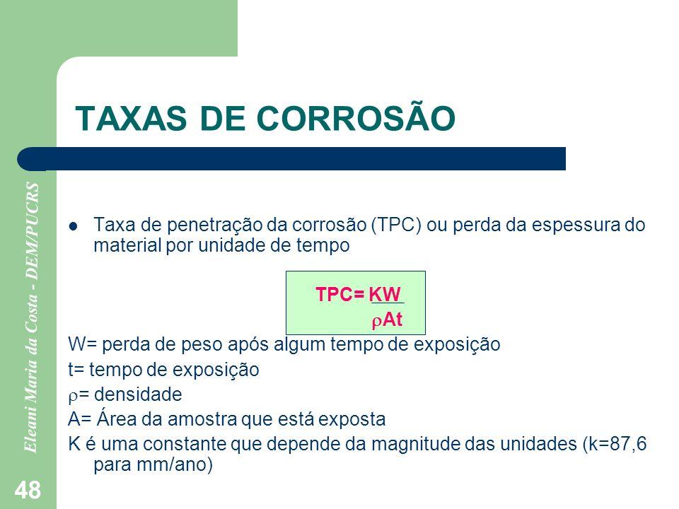 Eleani Maria da Costa - DEM/PUCRS 48 TAXAS DE CORROSÃO Taxa de penetração da corrosão (TPC) ou perda da espessura do material por unidade de tempo TPC