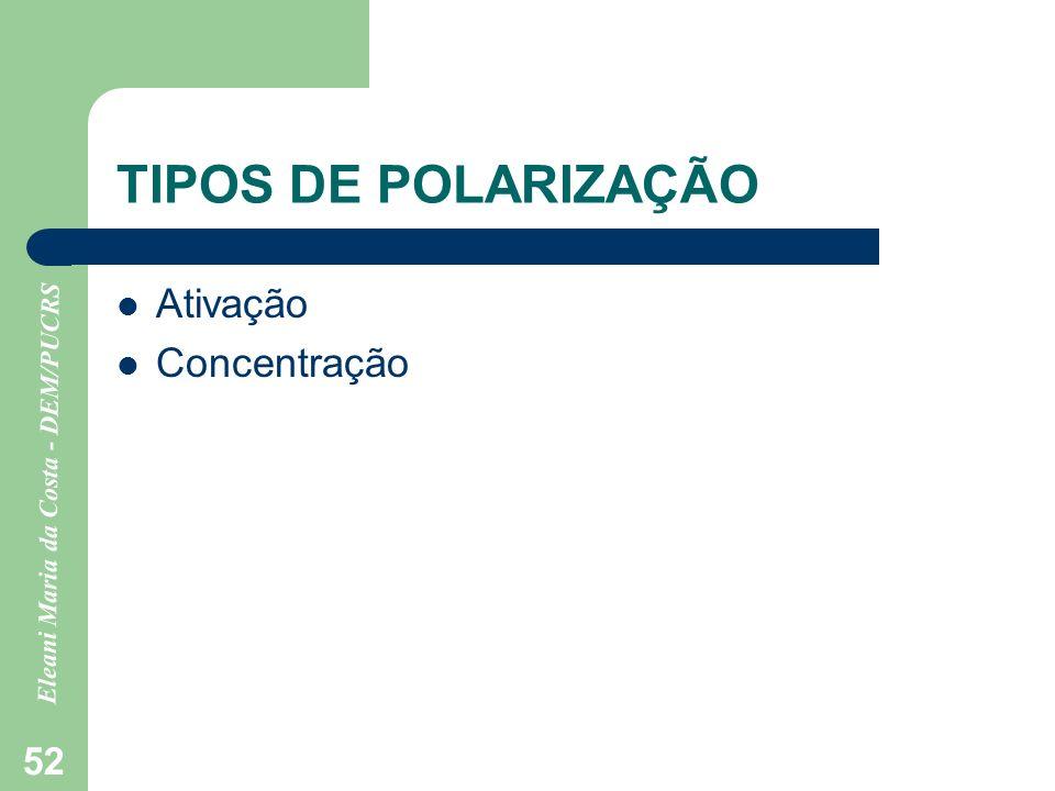 Eleani Maria da Costa - DEM/PUCRS 52 TIPOS DE POLARIZAÇÃO Ativação Concentração
