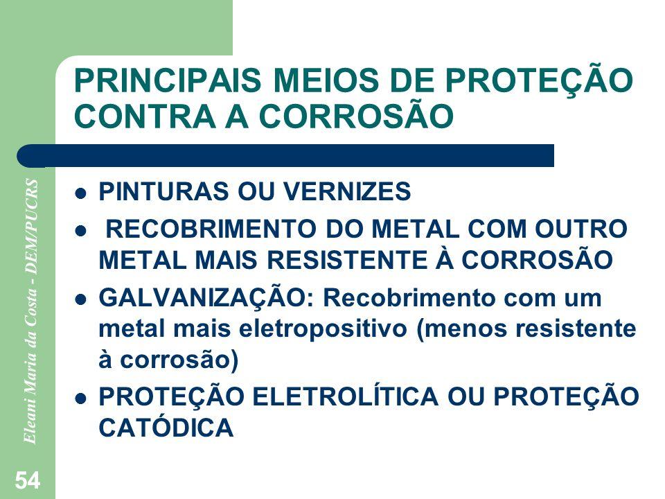 Eleani Maria da Costa - DEM/PUCRS 54 PRINCIPAIS MEIOS DE PROTEÇÃO CONTRA A CORROSÃO PINTURAS OU VERNIZES RECOBRIMENTO DO METAL COM OUTRO METAL MAIS RE