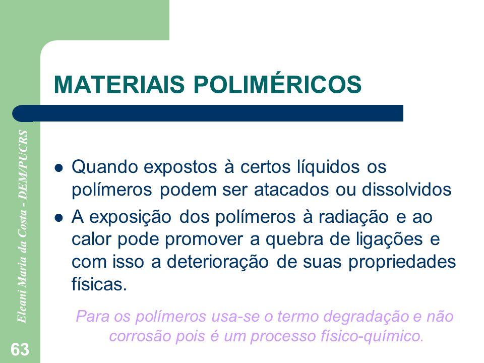 Eleani Maria da Costa - DEM/PUCRS 63 MATERIAIS POLIMÉRICOS Quando expostos à certos líquidos os polímeros podem ser atacados ou dissolvidos A exposiçã