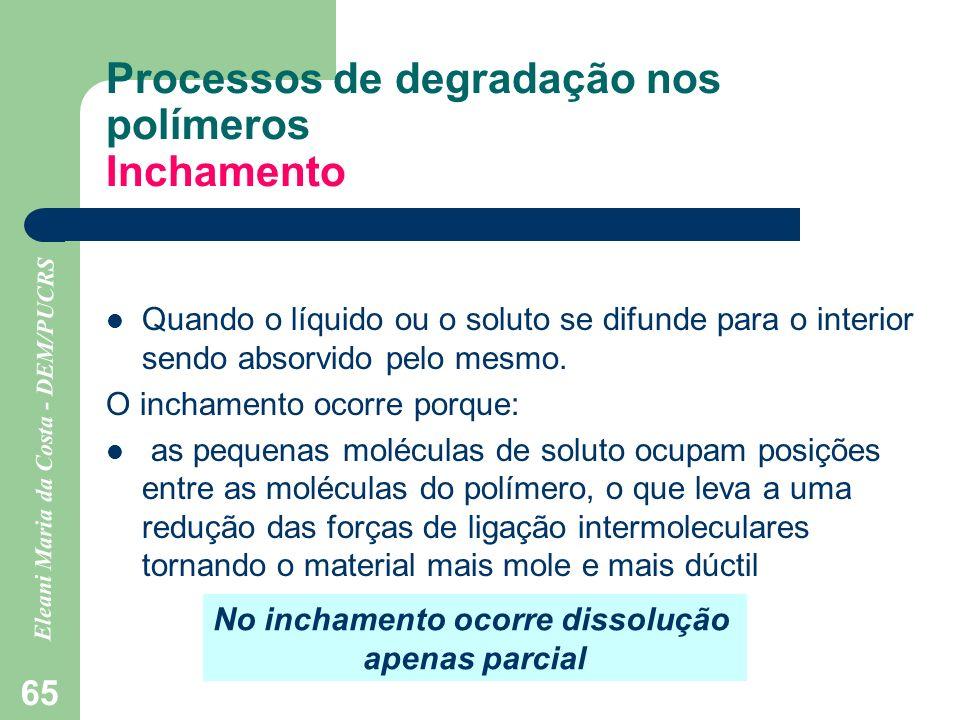 Eleani Maria da Costa - DEM/PUCRS 65 Processos de degradação nos polímeros Inchamento Quando o líquido ou o soluto se difunde para o interior sendo ab