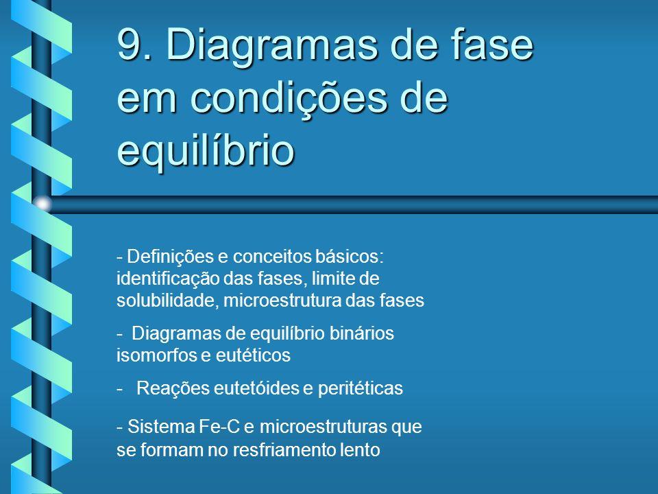 9. Diagramas de fase em condições de equilíbrio - Definições e conceitos básicos: identificação das fases, limite de solubilidade, microestrutura das