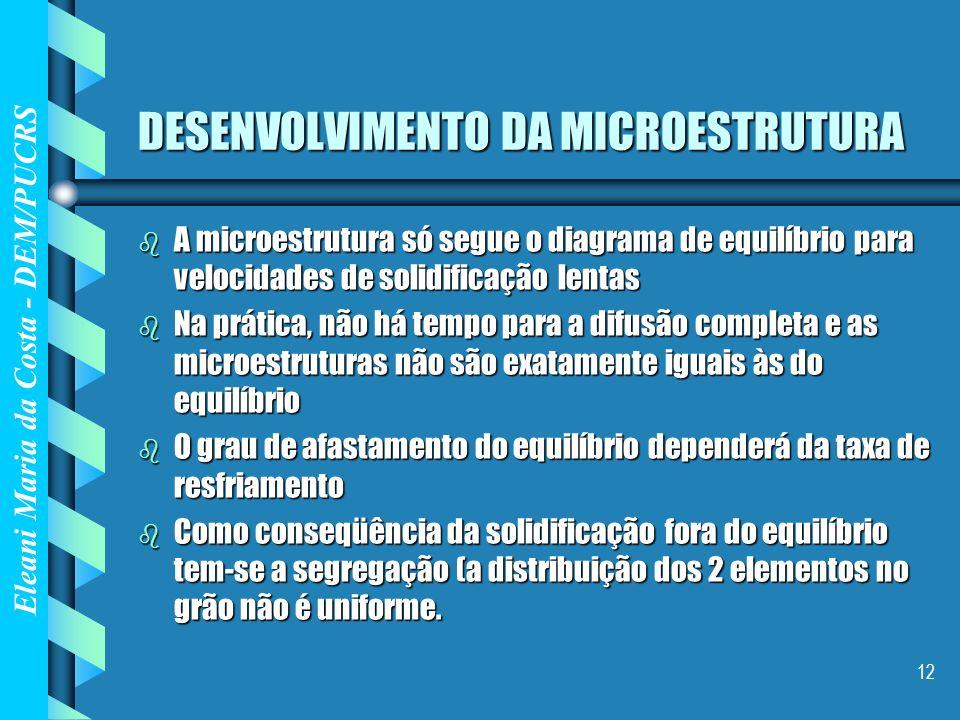 Eleani Maria da Costa - DEM/PUCRS 12 DESENVOLVIMENTO DA MICROESTRUTURA b A microestrutura só segue o diagrama de equilíbrio para velocidades de solidi