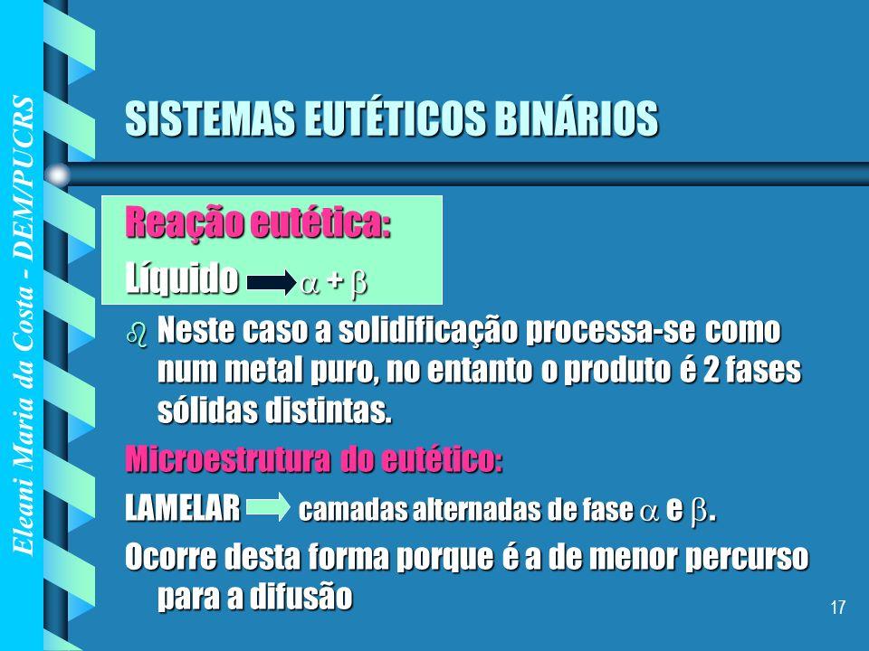 Eleani Maria da Costa - DEM/PUCRS 17 SISTEMAS EUTÉTICOS BINÁRIOS Reação eutética: Líquido + Líquido + b Neste caso a solidificação processa-se como nu