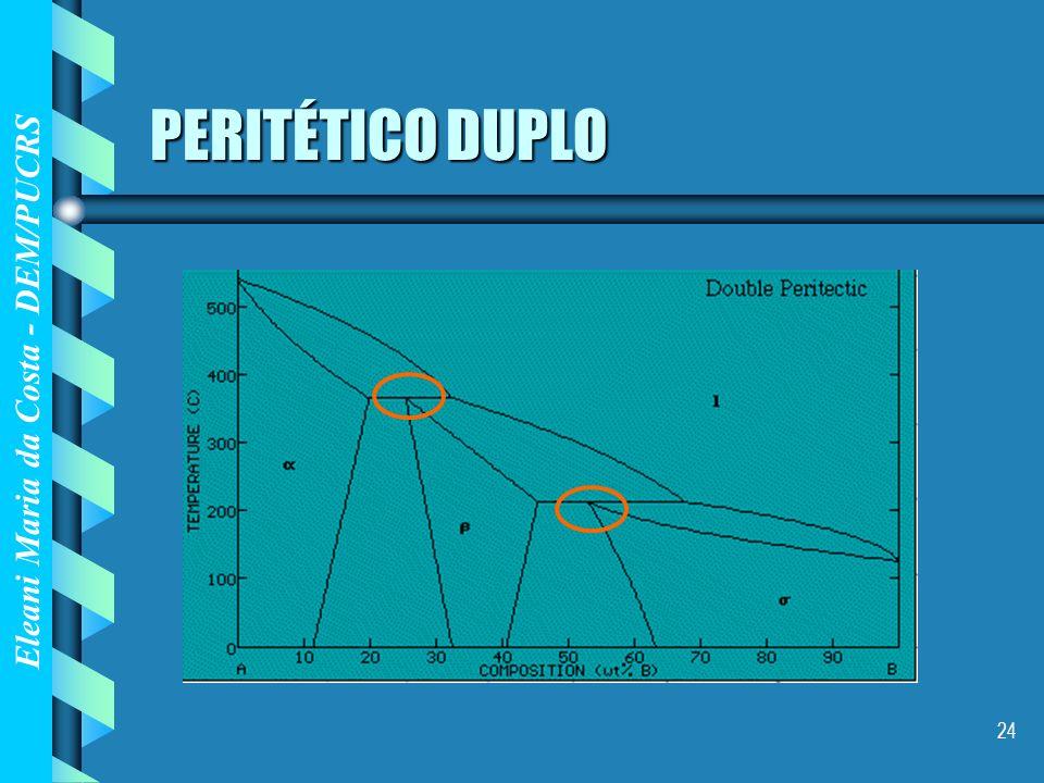 Eleani Maria da Costa - DEM/PUCRS 24 PERITÉTICO DUPLO