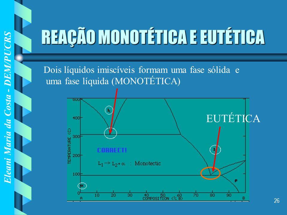 Eleani Maria da Costa - DEM/PUCRS 26 REAÇÃO MONOTÉTICA E EUTÉTICA Dois líquidos imiscíveis formam uma fase sólida e uma fase líquida (MONOTÉTICA) EUTÉ