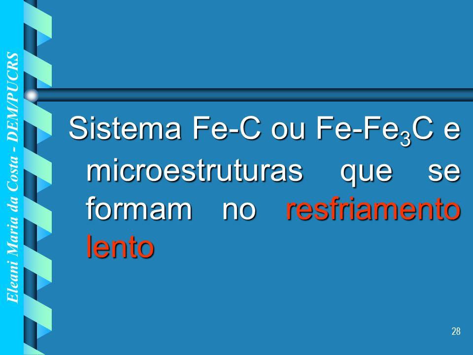 Eleani Maria da Costa - DEM/PUCRS 28 Sistema Fe-C ou Fe-Fe 3 C e microestruturas que se formam no resfriamento lento