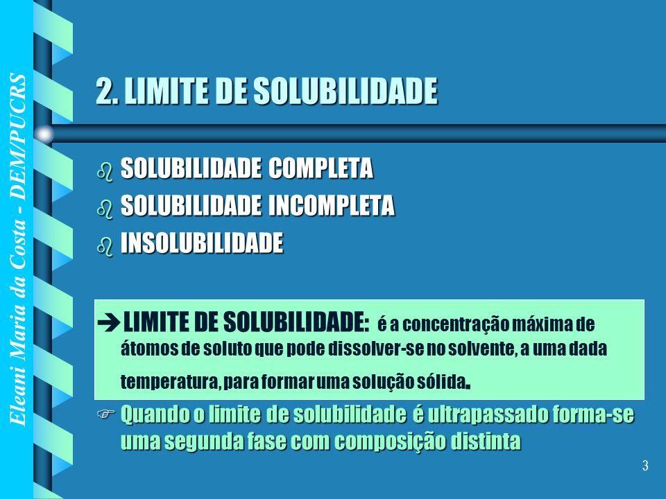Eleani Maria da Costa - DEM/PUCRS 3 2. LIMITE DE SOLUBILIDADE b SOLUBILIDADE COMPLETA b SOLUBILIDADE INCOMPLETA b INSOLUBILIDADE LIMITE DE SOLUBILIDAD