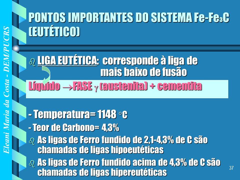 Eleani Maria da Costa - DEM/PUCRS 37 PONTOS IMPORTANTES DO SISTEMA Fe-Fe 3 C (EUTÉTICO) b LIGA EUTÉTICA: corresponde à liga de mais baixo de fusão Líq