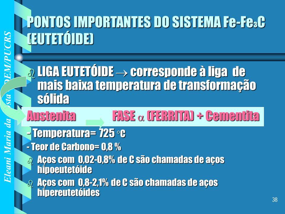 Eleani Maria da Costa - DEM/PUCRS 38 PONTOS IMPORTANTES DO SISTEMA Fe-Fe 3 C (EUTETÓIDE) b LIGA EUTETÓIDE corresponde à liga de mais baixa temperatura
