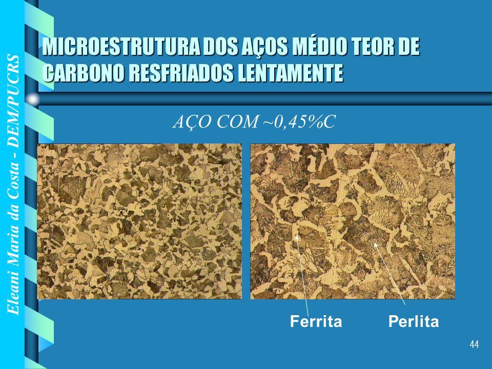 Eleani Maria da Costa - DEM/PUCRS 44 MICROESTRUTURA DOS AÇOS MÉDIO TEOR DE CARBONO RESFRIADOS LENTAMENTE FerritaPerlita AÇO COM ~0,45%C