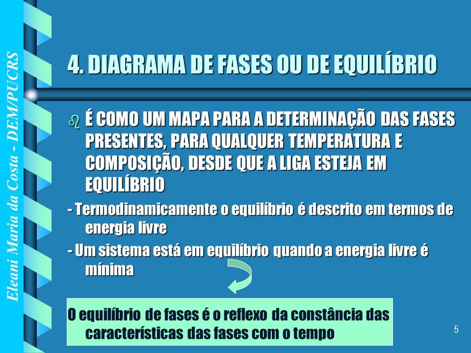 Eleani Maria da Costa - DEM/PUCRS 5 4. DIAGRAMA DE FASES OU DE EQUILÍBRIO b É COMO UM MAPA PARA A DETERMINAÇÃO DAS FASES PRESENTES, PARA QUALQUER TEMP