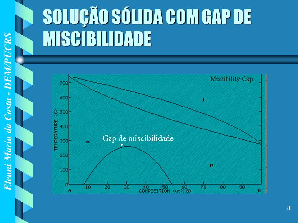Eleani Maria da Costa - DEM/PUCRS 8 SOLUÇÃO SÓLIDA COM GAP DE MISCIBILIDADE Gap de miscibilidade