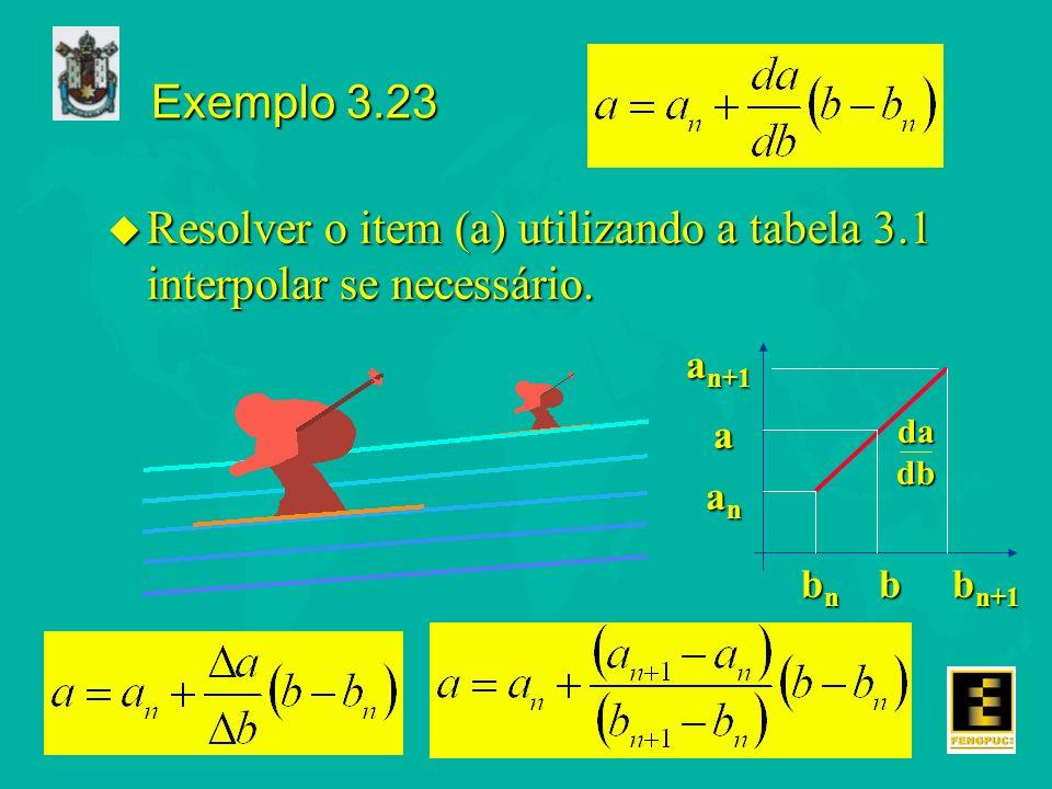 Exemplo 3.23 u Resolver o item (a) utilizando a tabela 3.1 interpolar se necessário. b bnbnbnbn b n+1 a a n+1 anananandadb