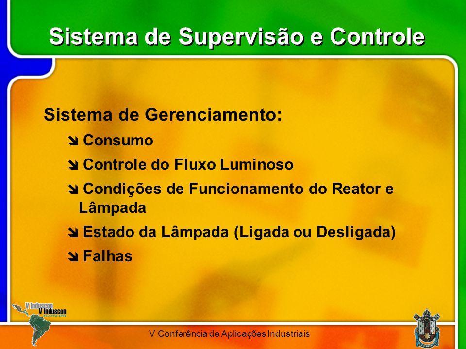 V Conferência de Aplicações Industriais Sistema de Supervisão e Controle Sistema de Gerenciamento: Consumo Controle do Fluxo Luminoso Condições de Fun