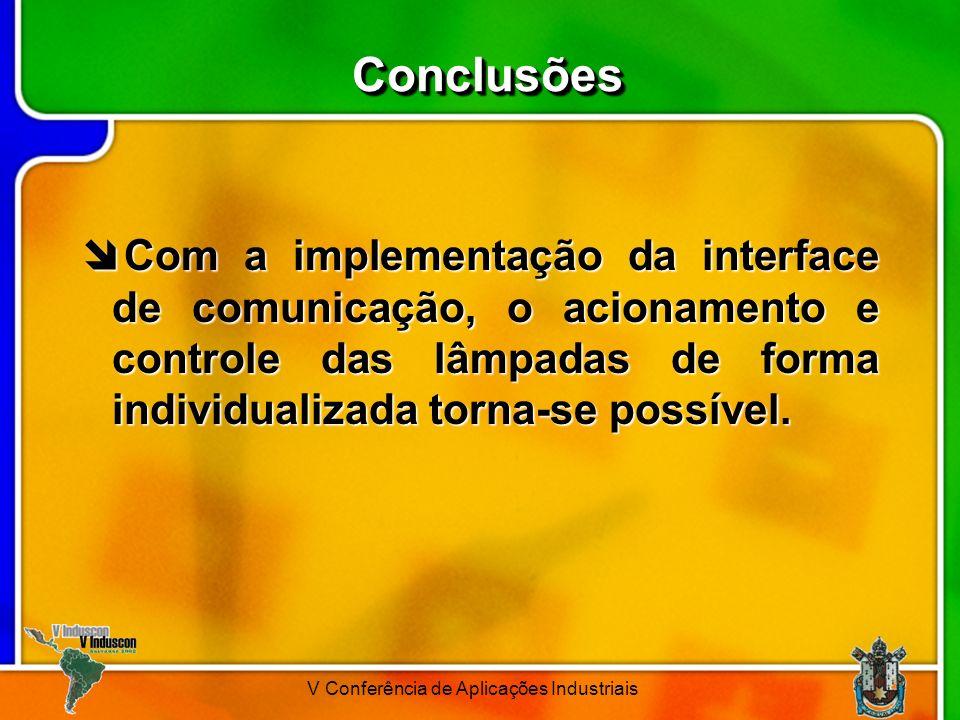 V Conferência de Aplicações Industriais ConclusõesConclusões Com a implementação da interface de comunicação, o acionamento e controle das lâmpadas de