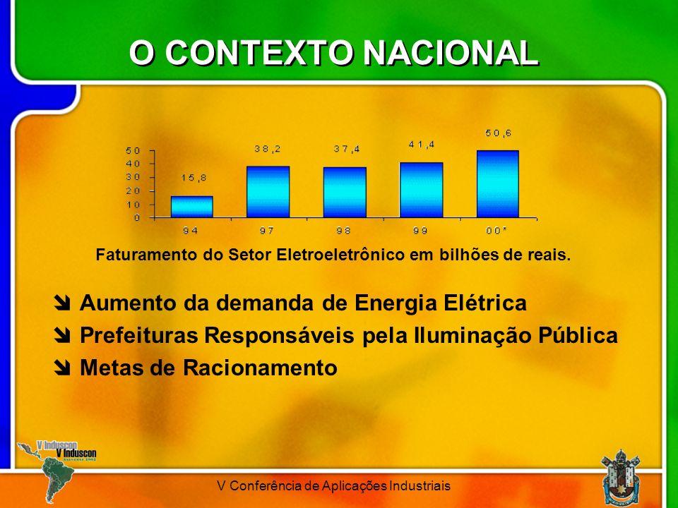V Conferência de Aplicações Industriais O CONTEXTO NACIONAL Aumento da demanda de Energia Elétrica Prefeituras Responsáveis pela Iluminação Pública Me