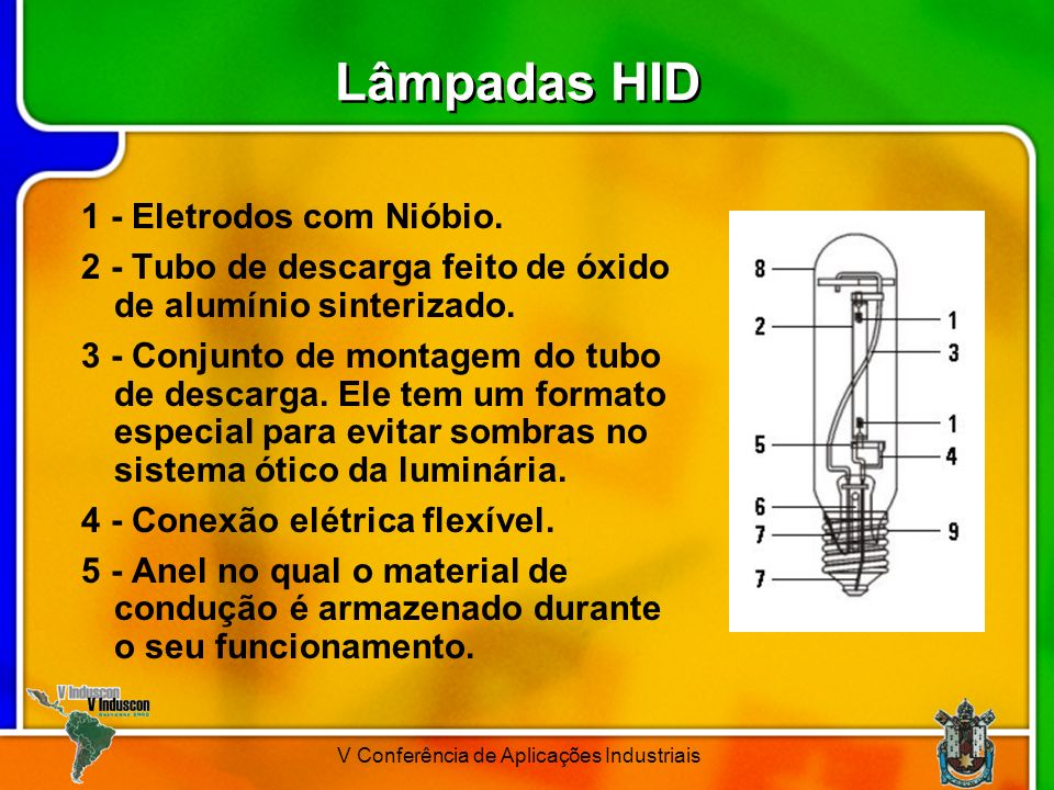 V Conferência de Aplicações Industriais Lâmpadas HID 1 - Eletrodos com Nióbio. 2 - Tubo de descarga feito de óxido de alumínio sinterizado. 3 - Conjun