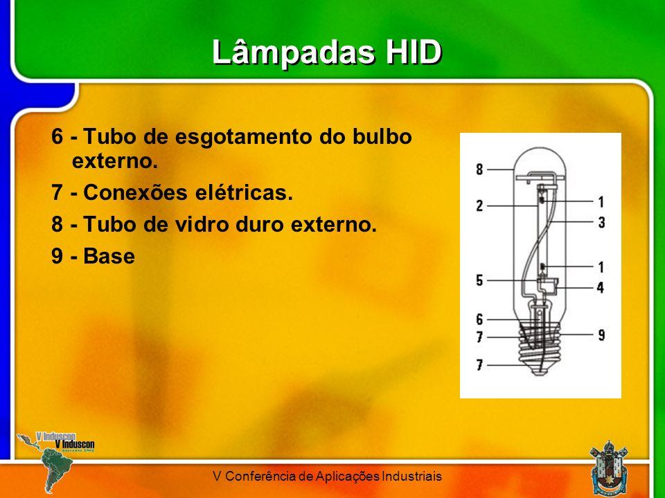 V Conferência de Aplicações Industriais Lâmpadas HID 6 - Tubo de esgotamento do bulbo externo. 7 - Conexões elétricas. 8 - Tubo de vidro duro externo.