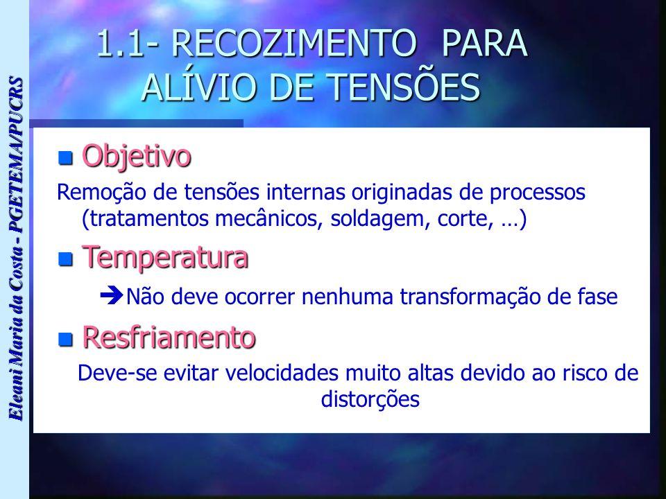 Eleani Maria da Costa - PGETEMA/PUCRS 1.1- RECOZIMENTO PARA ALÍVIO DE TENSÕES n Objetivo Remoção de tensões internas originadas de processos (tratamen