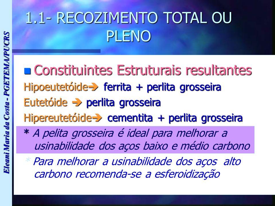 Eleani Maria da Costa - PGETEMA/PUCRS 1.1- RECOZIMENTO TOTAL OU PLENO n Constituintes Estruturais resultantes Hipoeutetóide ferrita + perlita grosseir