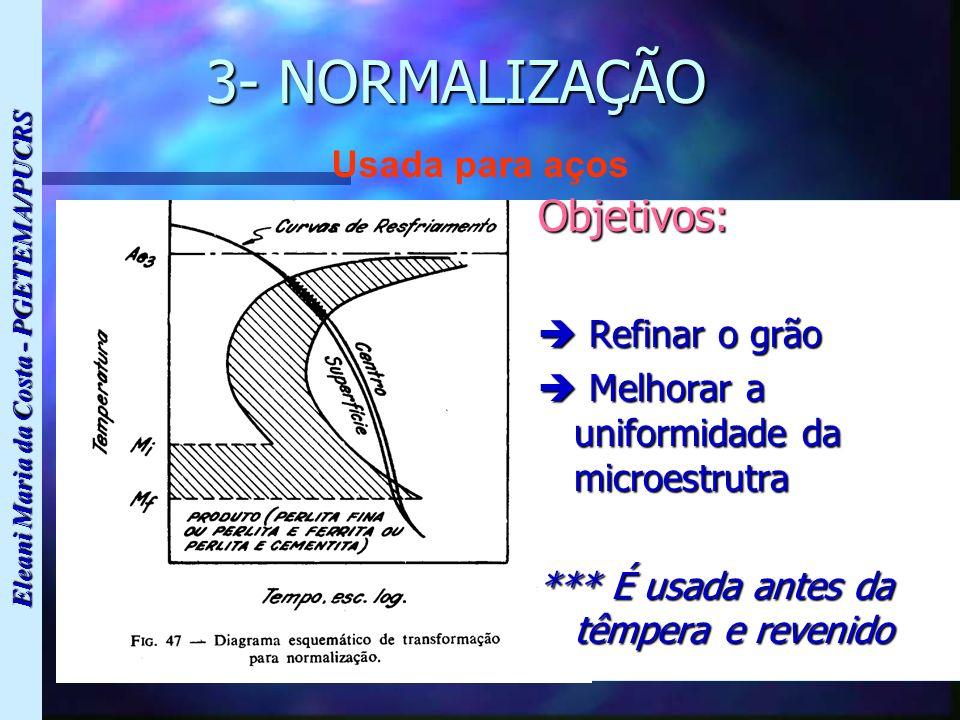 Eleani Maria da Costa - PGETEMA/PUCRS Usada para aços 3- NORMALIZAÇÃO Objetivos: Refinar o grão Refinar o grão Melhorar a uniformidade da microestrutr