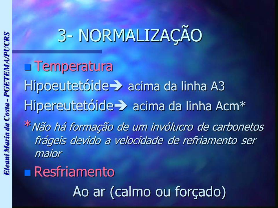 Eleani Maria da Costa - PGETEMA/PUCRS 3- NORMALIZAÇÃO n Temperatura Hipoeutetóide acima da linha A3 Hipereutetóide acima da linha Acm* * Não há formaç