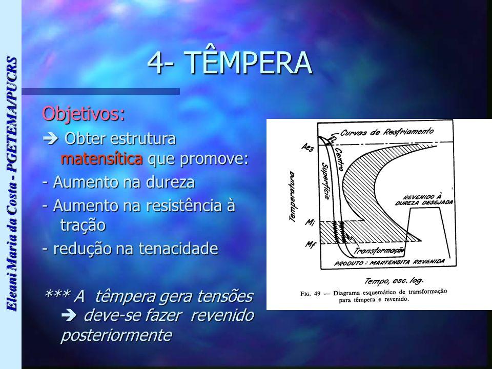 Eleani Maria da Costa - PGETEMA/PUCRS 4- TÊMPERA Objetivos: Obter estrutura matensítica que promove: Obter estrutura matensítica que promove: - Aument