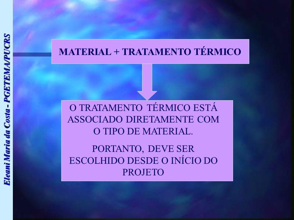 Eleani Maria da Costa - PGETEMA/PUCRS MATERIAL + TRATAMENTO TÉRMICO O TRATAMENTO TÉRMICO ESTÁ ASSOCIADO DIRETAMENTE COM O TIPO DE MATERIAL. PORTANTO,