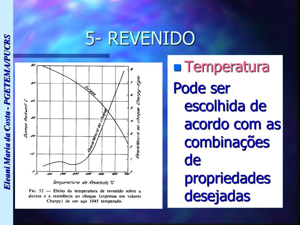 Eleani Maria da Costa - PGETEMA/PUCRS 5- REVENIDO n Temperatura Pode ser escolhida de acordo com as combinações de propriedades desejadas
