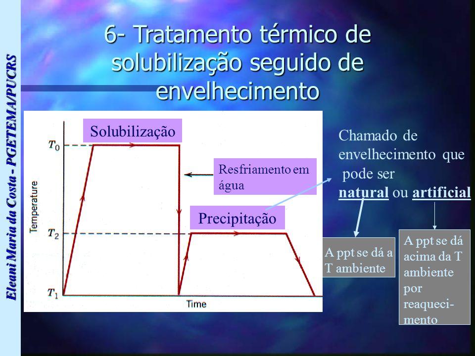 Eleani Maria da Costa - PGETEMA/PUCRS 6- Tratamento térmico de solubilização seguido de envelhecimento Solubilização Precipitação Resfriamento em água