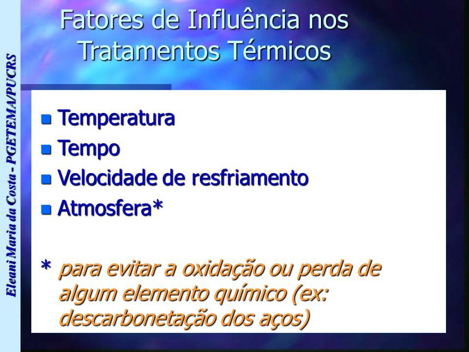 Eleani Maria da Costa - PGETEMA/PUCRS Fatores de Influência nos Tratamentos Térmicos n Temperatura n Tempo n Velocidade de resfriamento n Atmosfera* *