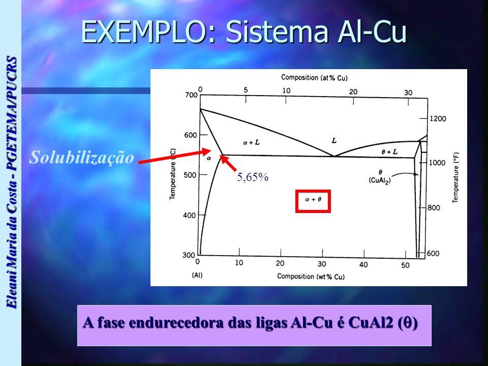 Eleani Maria da Costa - PGETEMA/PUCRS EXEMPLO: Sistema Al-Cu A fase endurecedora das ligas Al-Cu é CuAl2 ( ) Solubilização 5,65%