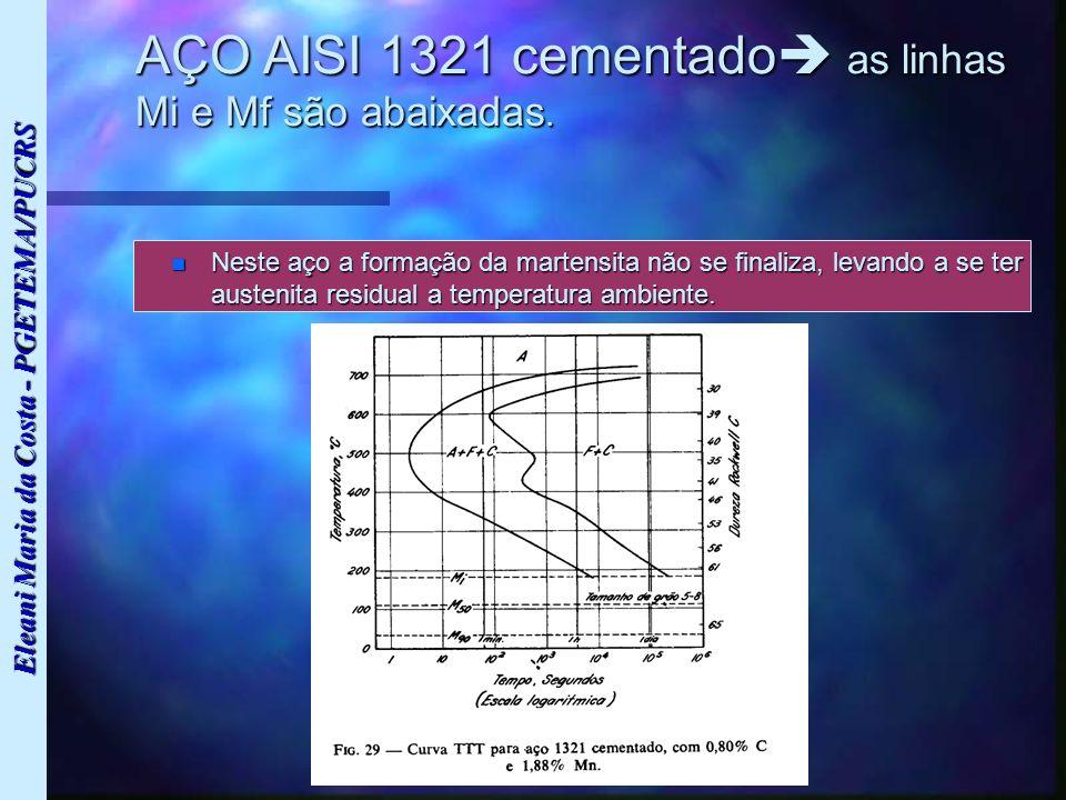 Eleani Maria da Costa - PGETEMA/PUCRS AÇO AISI 1321 cementado as linhas Mi e Mf são abaixadas. n Neste aço a formação da martensita não se finaliza, l