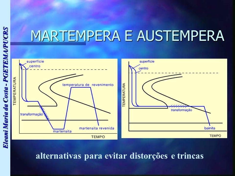 Eleani Maria da Costa - PGETEMA/PUCRS MARTEMPERA E AUSTEMPERA alternativas para evitar distorções e trincas