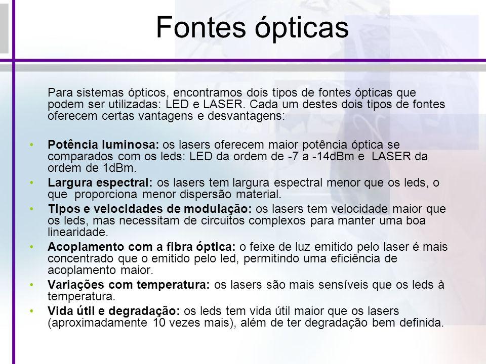 Fontes ópticas Para sistemas ópticos, encontramos dois tipos de fontes ópticas que podem ser utilizadas: LED e LASER. Cada um destes dois tipos de fon