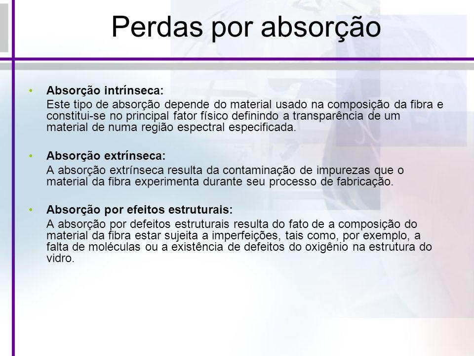 Perdas por absorção Absorção intrínseca: Este tipo de absorção depende do material usado na composição da fibra e constitui-se no principal fator físi