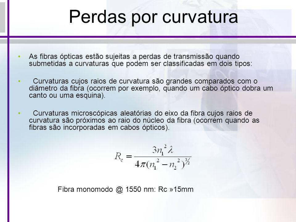 Perdas por curvatura As fibras ópticas estão sujeitas a perdas de transmissão quando submetidas a curvaturas que podem ser classificadas em dois tipos
