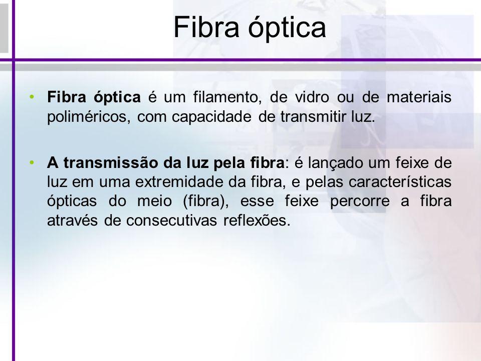 Fibra óptica Fibra óptica é um filamento, de vidro ou de materiais poliméricos, com capacidade de transmitir luz. A transmissão da luz pela fibra: é l