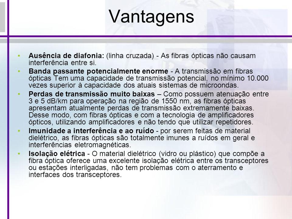Vantagens Ausência de diafonia: (linha cruzada) - As fibras ópticas não causam interferência entre si. Banda passante potencialmente enorme - A transm