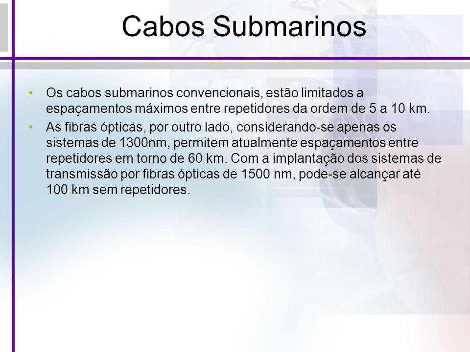 Cabos Submarinos Os cabos submarinos convencionais, estão limitados a espaçamentos máximos entre repetidores da ordem de 5 a 10 km. As fibras ópticas,