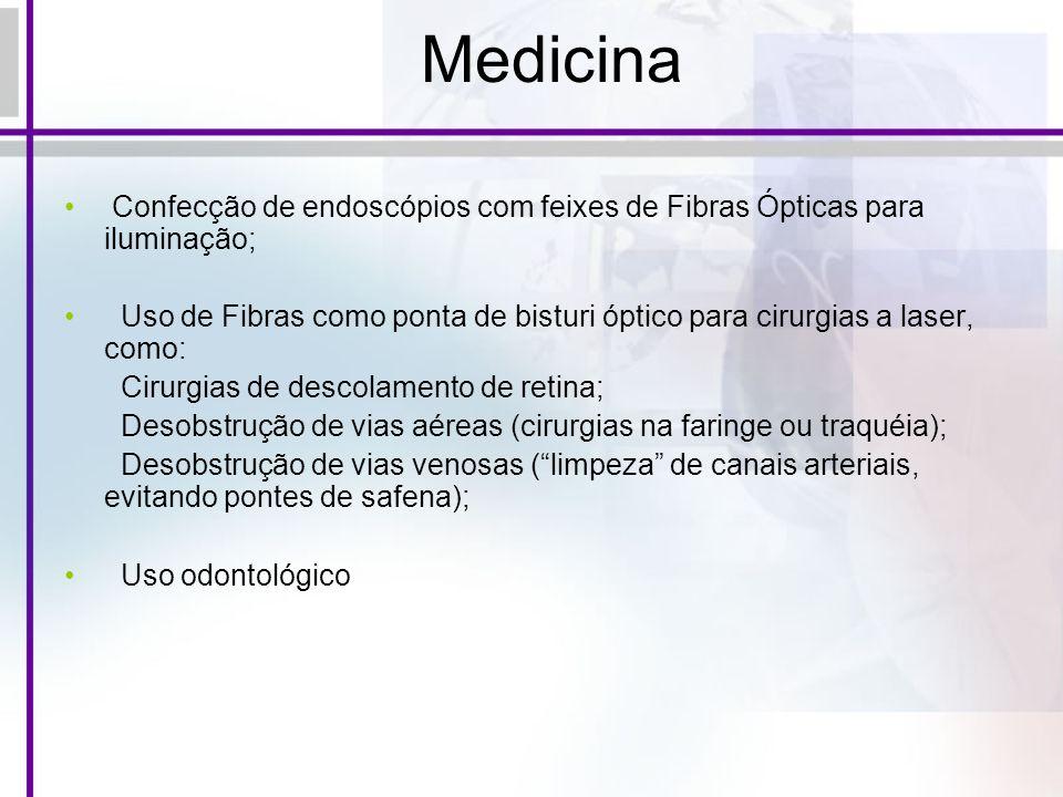 Medicina Confecção de endoscópios com feixes de Fibras Ópticas para iluminação; Uso de Fibras como ponta de bisturi óptico para cirurgias a laser, com