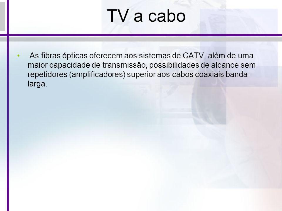 TV a cabo As fibras ópticas oferecem aos sistemas de CATV, além de uma maior capacidade de transmissão, possibilidades de alcance sem repetidores (amp