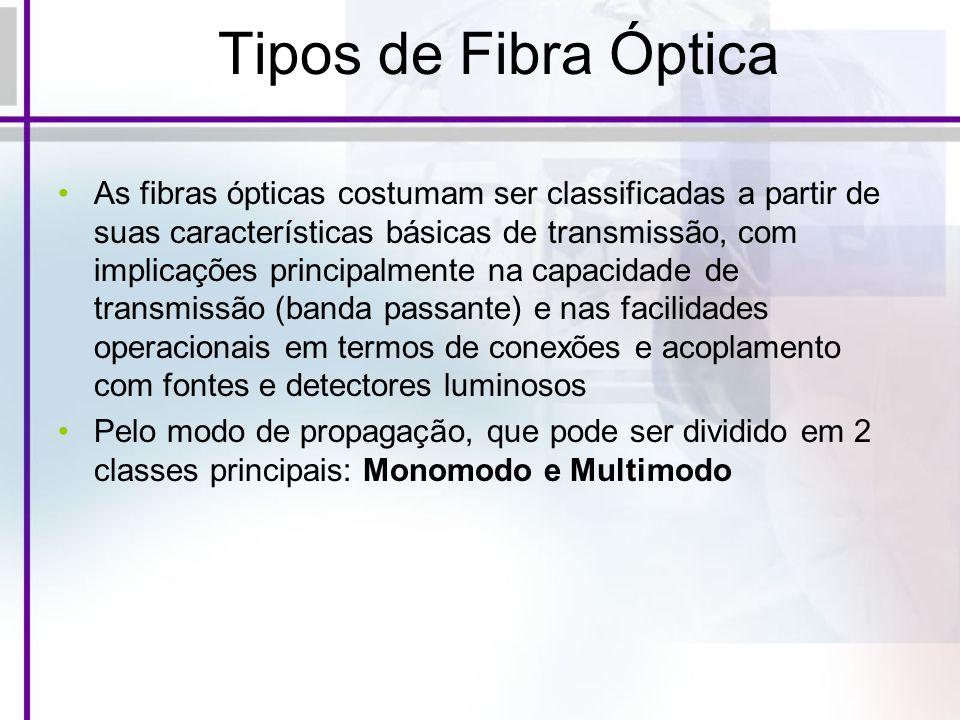 Tipos de Fibra Óptica As fibras ópticas costumam ser classificadas a partir de suas características básicas de transmissão, com implicações principalm