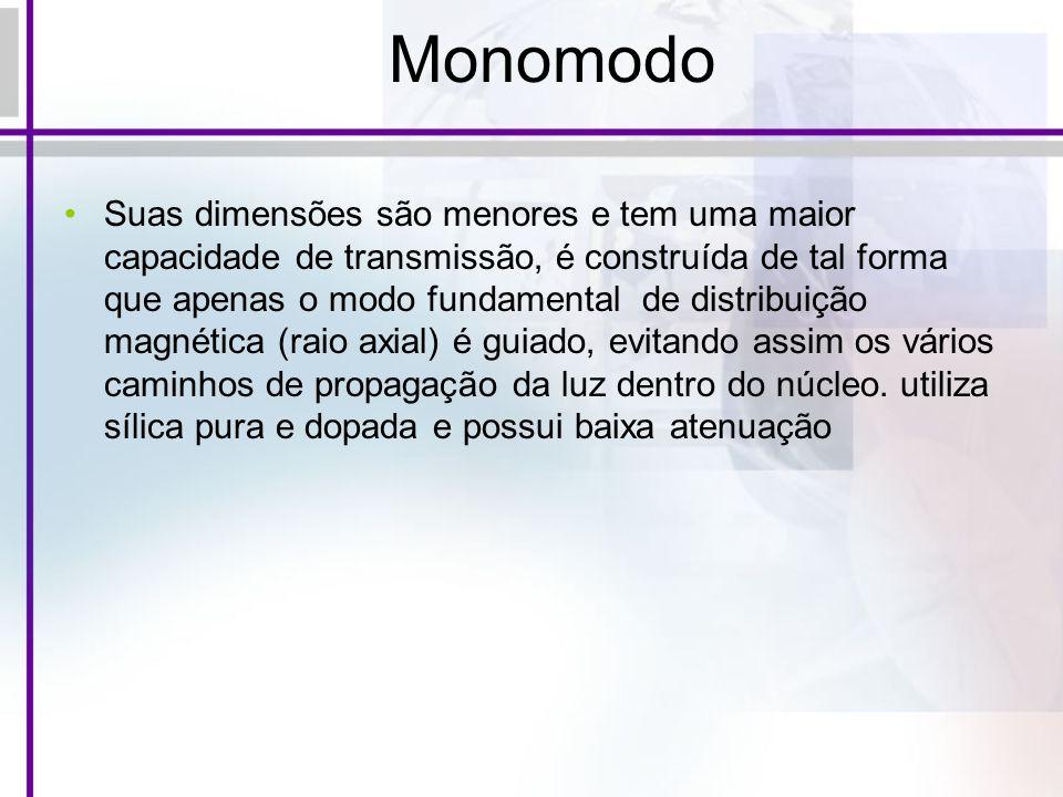 Monomodo Suas dimensões são menores e tem uma maior capacidade de transmissão, é construída de tal forma que apenas o modo fundamental de distribuição