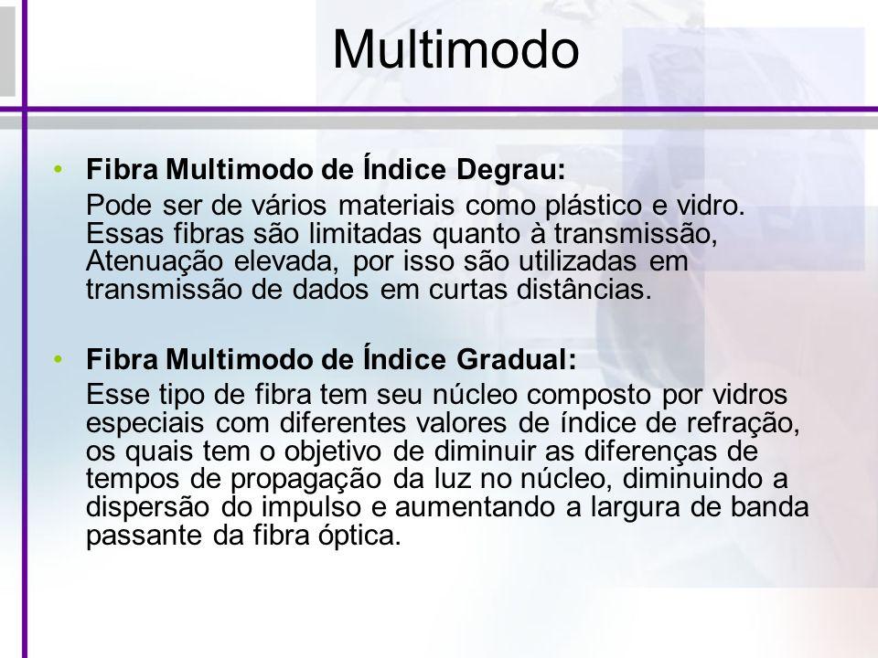 Multimodo Fibra Multimodo de Índice Degrau: Pode ser de vários materiais como plástico e vidro. Essas fibras são limitadas quanto à transmissão, Atenu